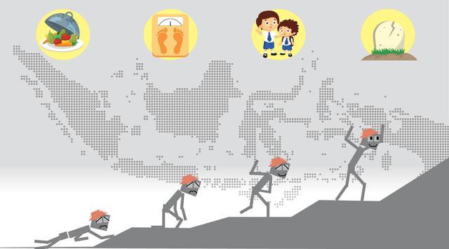 Kelaparan di Indonesia Masih Level Serius